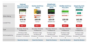 Anti - virus software